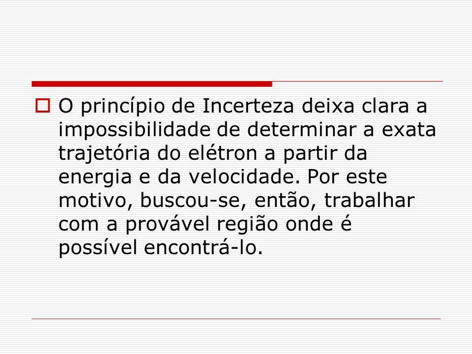 O princípio de Incerteza deixa clara a impossibilidade de determinar a exata trajetória do elétron a partir da energia e da velocidade. Por este motiv