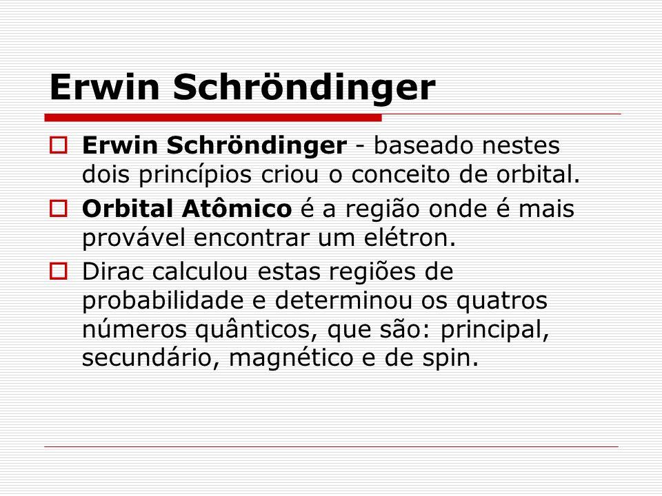 Erwin Schröndinger Erwin Schröndinger - baseado nestes dois princípios criou o conceito de orbital. Orbital Atômico é a região onde é mais provável en