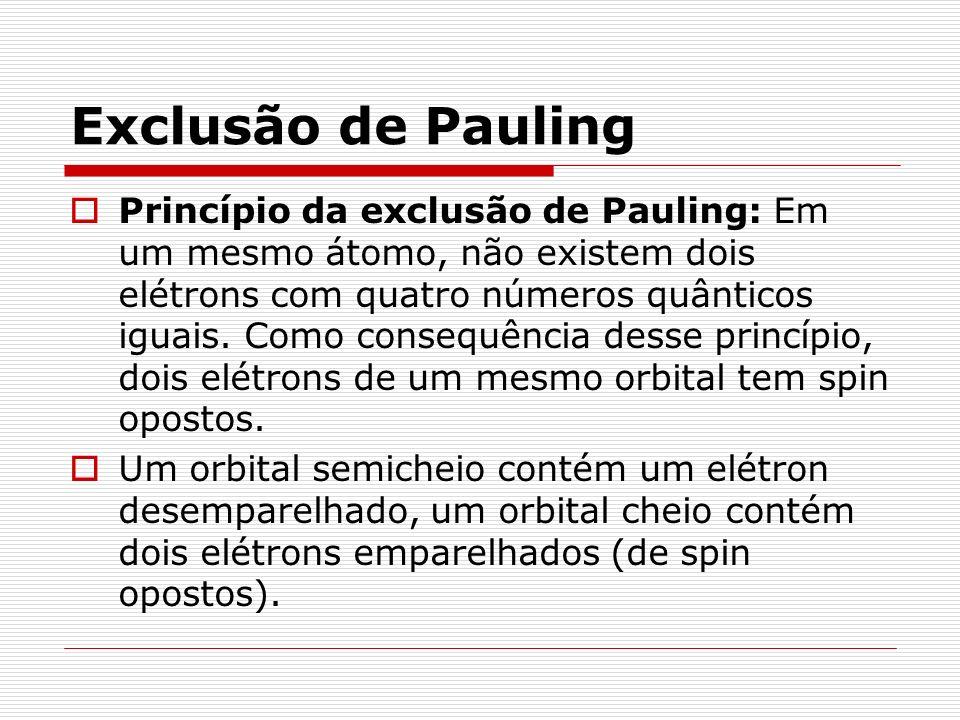 Exclusão de Pauling Princípio da exclusão de Pauling: Em um mesmo átomo, não existem dois elétrons com quatro números quânticos iguais. Como consequên