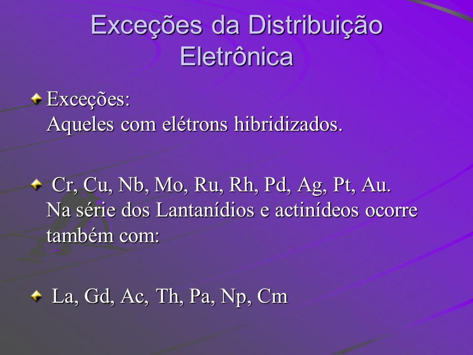 Exceções da Distribuição Eletrônica Exceções: Aqueles com elétrons hibridizados. Cr, Cu, Nb, Mo, Ru, Rh, Pd, Ag, Pt, Au. Na série dos Lantanídios e ac