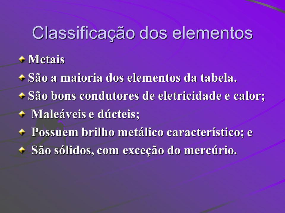 Classificação dos elementos Metais São a maioria dos elementos da tabela. São bons condutores de eletricidade e calor; Maleáveis e dúcteis; Maleáveis