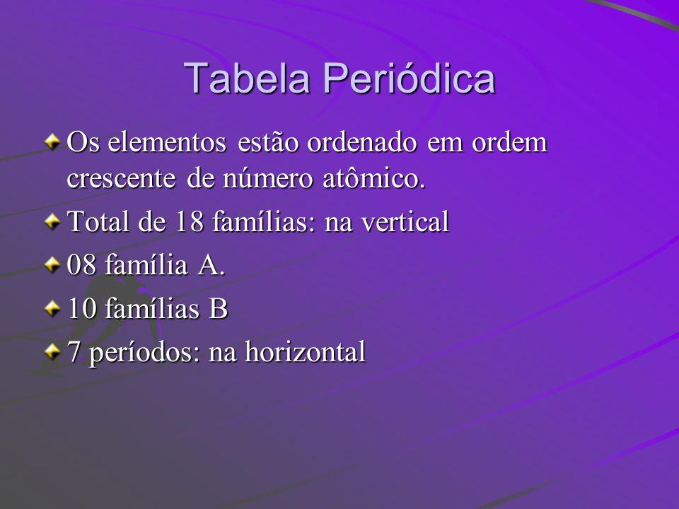 Tabela Periódica Os elementos estão ordenado em ordem crescente de número atômico. Total de 18 famílias: na vertical 08 família A. 10 famílias B 7 per
