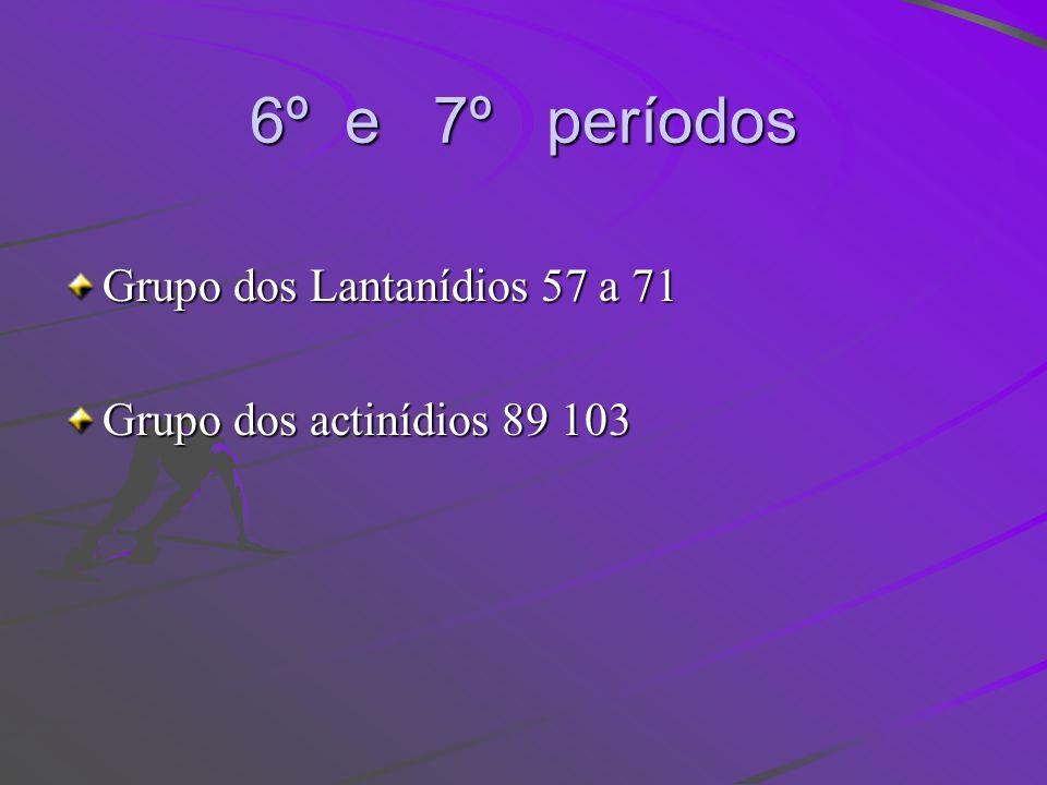 Classificação dos elementos Metais São a maioria dos elementos da tabela.