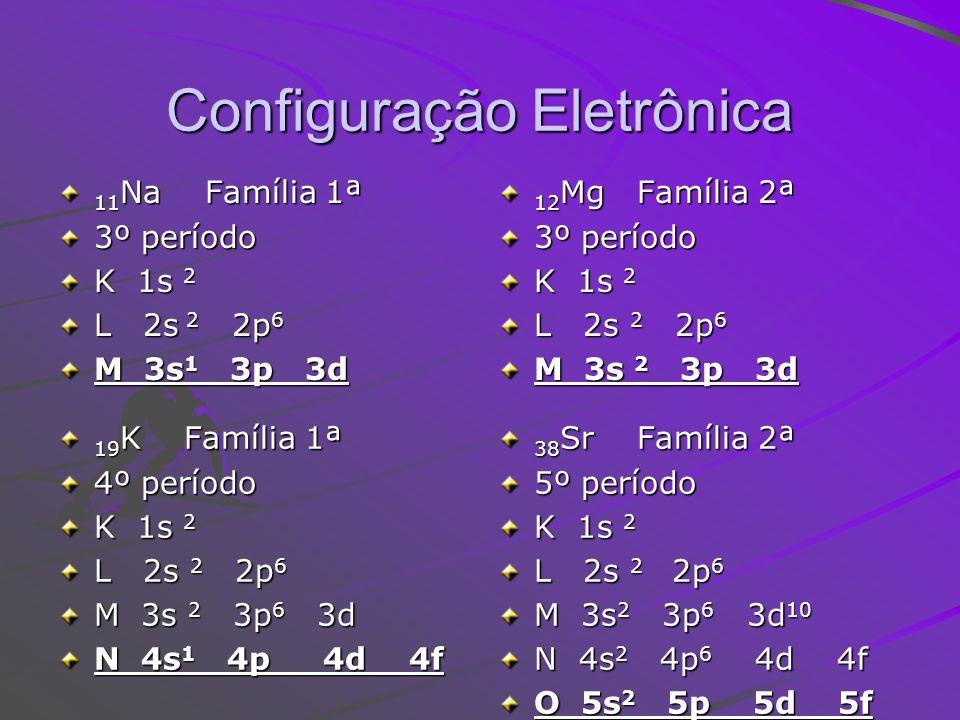 Configuração Eletrônica 11 Na Família 1ª 3º período K 1s 2 L 2s 2 2p 6 M 3s 1 3p 3d 12 Mg Família 2ª 3º período K 1s 2 L 2s 2 2p 6 M 3s 2 3p 3d 19 K F
