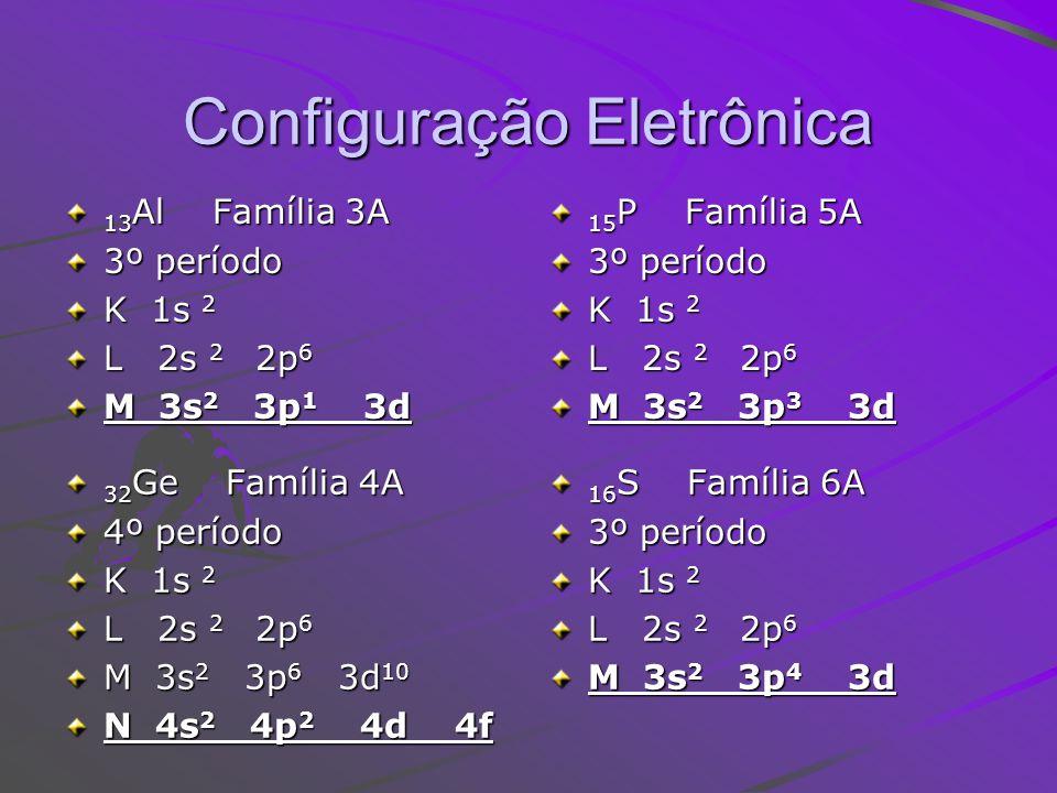 Configuração Eletrônica 17 Cl Família 7ª 3º período K 1s 2 L 2s 2 2p 6 M 3s 2 3p 5 3d 2 He Família 8ª 1º período K 1s 2 36 Kr Família 8ª 4º período K 1s 2 L 2s 2 2p 6 M 3s 2 3p 6 3d 10 N 4s 2 4p 6 4d 4f