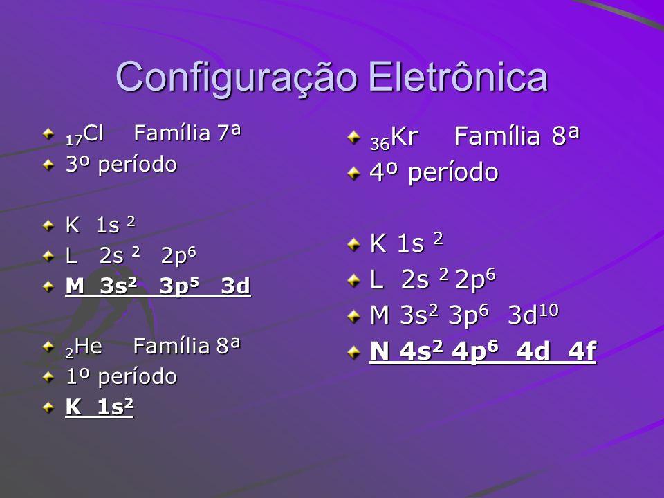 Configuração Eletrônica 17 Cl Família 7ª 3º período K 1s 2 L 2s 2 2p 6 M 3s 2 3p 5 3d 2 He Família 8ª 1º período K 1s 2 36 Kr Família 8ª 4º período K
