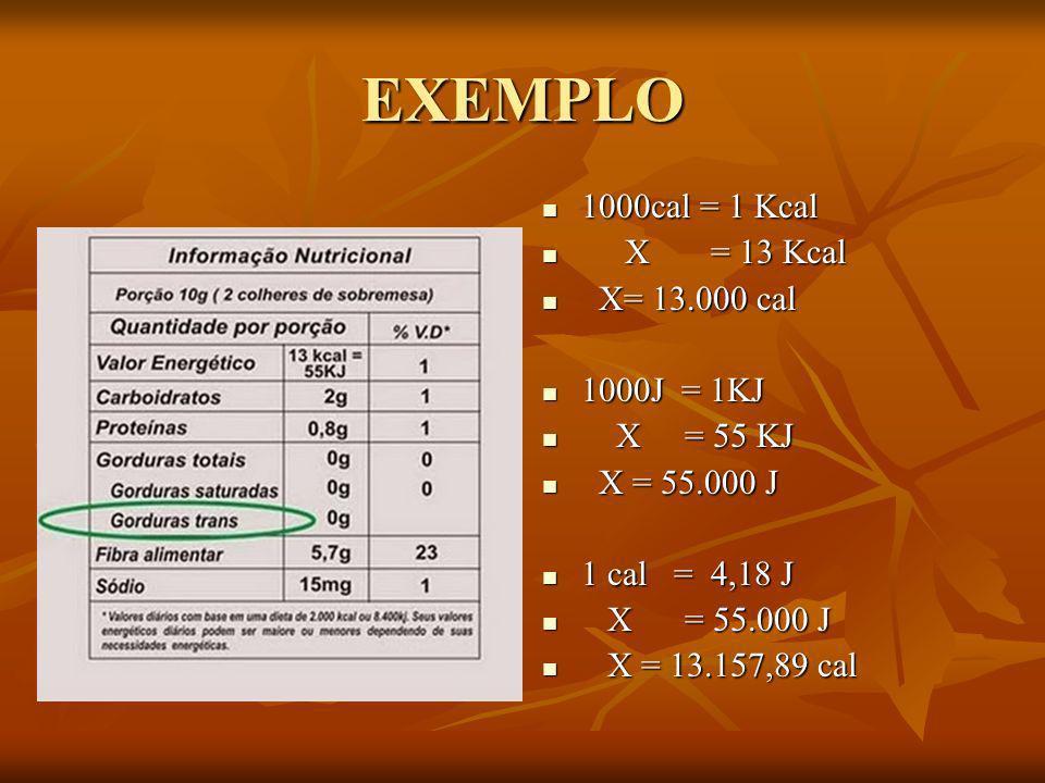 EXEMPLO 1000cal = 1 Kcal 1000cal = 1 Kcal X = 13 Kcal X = 13 Kcal X= 13.000 cal X= 13.000 cal 1000J = 1KJ 1000J = 1KJ X = 55 KJ X = 55 KJ X = 55.000 J
