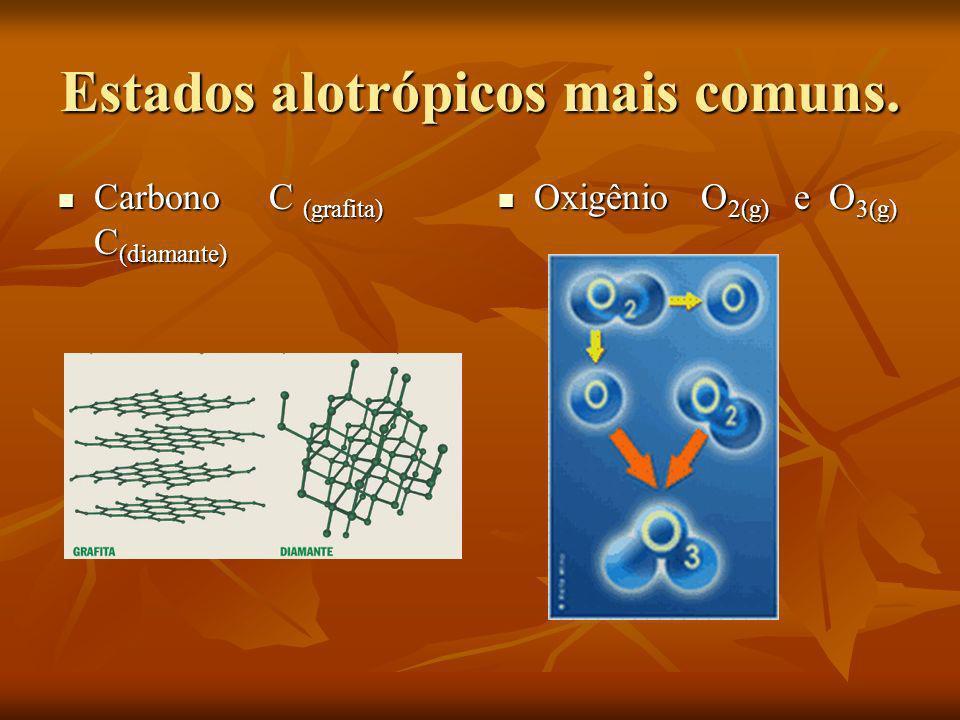 Estados alotrópicos mais comuns. Carbono C (grafita) C (diamante) Carbono C (grafita) C (diamante) Oxigênio O 2(g) e O 3(g) Oxigênio O 2(g) e O 3(g)