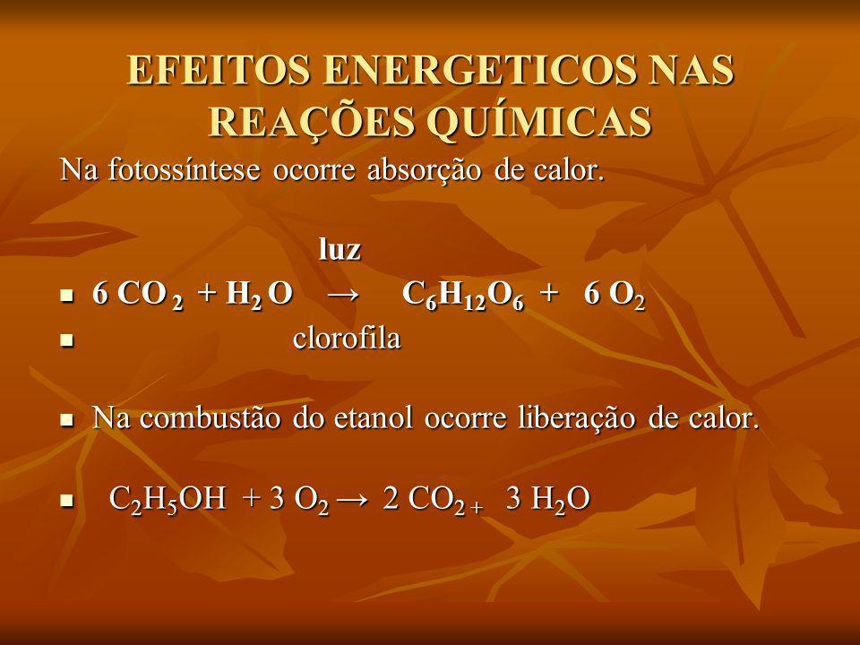 Na fotossíntese ocorre absorção de calor. luz luz 6 CO 2 + H 2 O C 6 H 12 O 6 + 6 O 2 6 CO 2 + H 2 O C 6 H 12 O 6 + 6 O 2 clorofila clorofila Na combu
