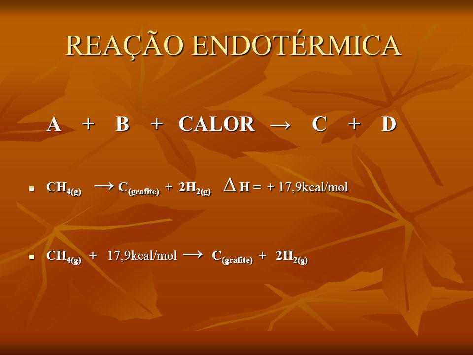REAÇÃO ENDOTÉRMICA REAÇÃO ENDOTÉRMICA A + B + CALOR C + D A + B + CALOR C + D CH 4(g) C (grafite) + 2H 2(g) H = + 17,9kcal/mol CH 4(g) C (grafite) + 2