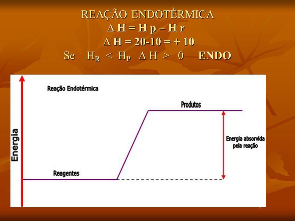 REAÇÃO ENDOTÉRMICA H = H p – H r H = 20-10 = + 10 Se H R 0 ENDO