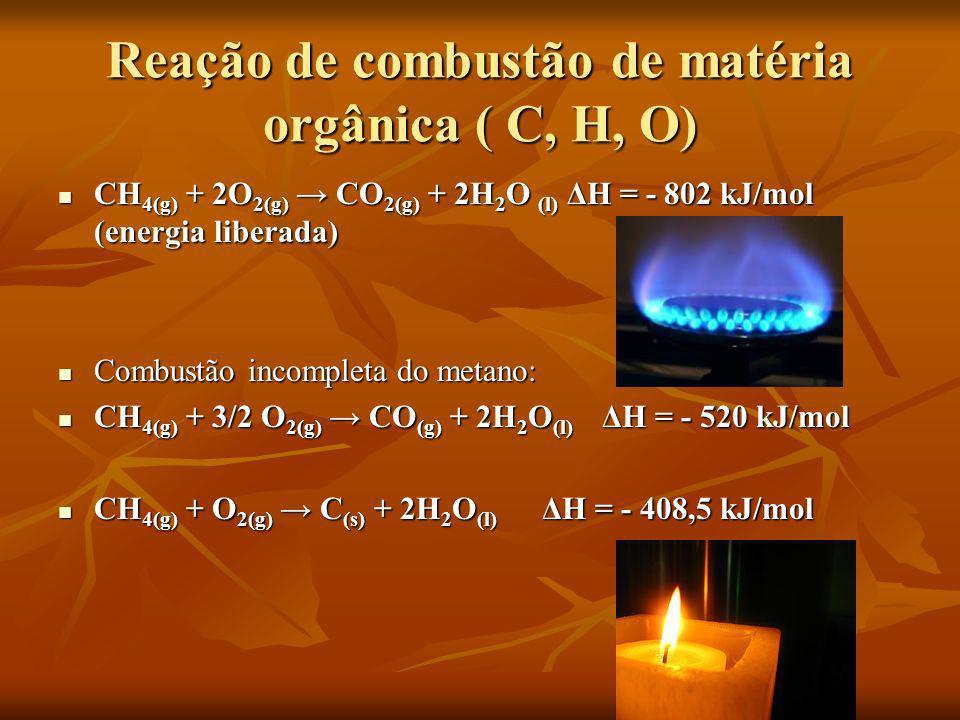 Reação de combustão de matéria orgânica ( C, H, O) CH 4(g) + 2O 2(g) CO 2(g) + 2H 2 O (l) ΔH = - 802 kJ/mol (energia liberada) CH 4(g) + 2O 2(g) CO 2(