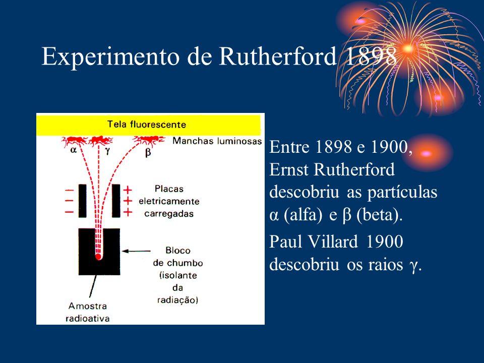 Experimento de Rutherford 1898 Entre 1898 e 1900, Ernst Rutherford descobriu as partículas α (alfa) e β (beta). Paul Villard 1900 descobriu os raios γ