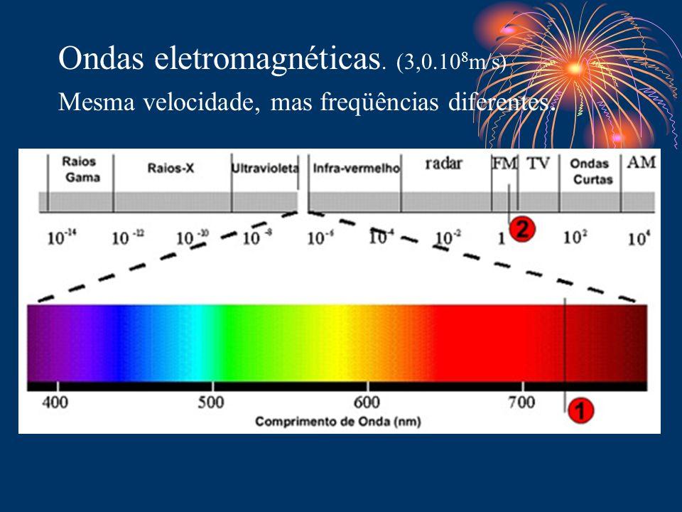 Ondas eletromagnéticas. (3,0.10 8 m/s) Mesma velocidade, mas freqüências diferentes.