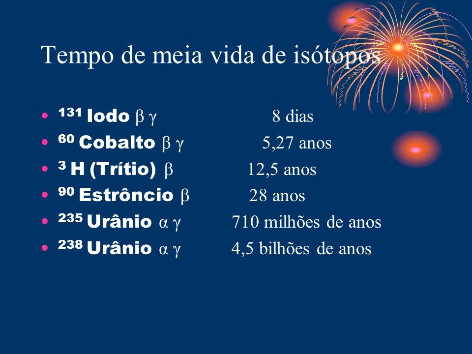 Tempo de meia vida de isótopos 131 Iodo β γ 8 dias 60 Cobalto β γ 5,27 anos 3 H (Trítio) β 12,5 anos 90 Estrôncio β 28 anos 235 Urânio α γ 710 milhões