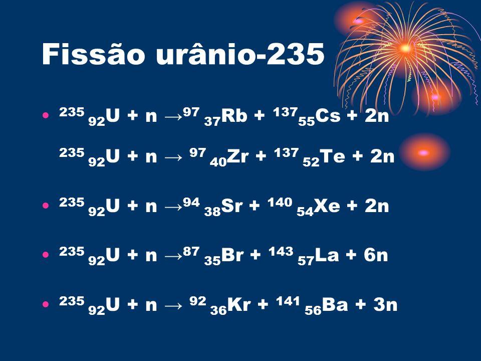 Fissão urânio-235 235 92 U + n 97 37 Rb + 137 55 Cs + 2n 235 92 U + n 97 40 Zr + 137 52 Te + 2n 235 92 U + n 94 38 Sr + 140 54 Xe + 2n 235 92 U + n 87