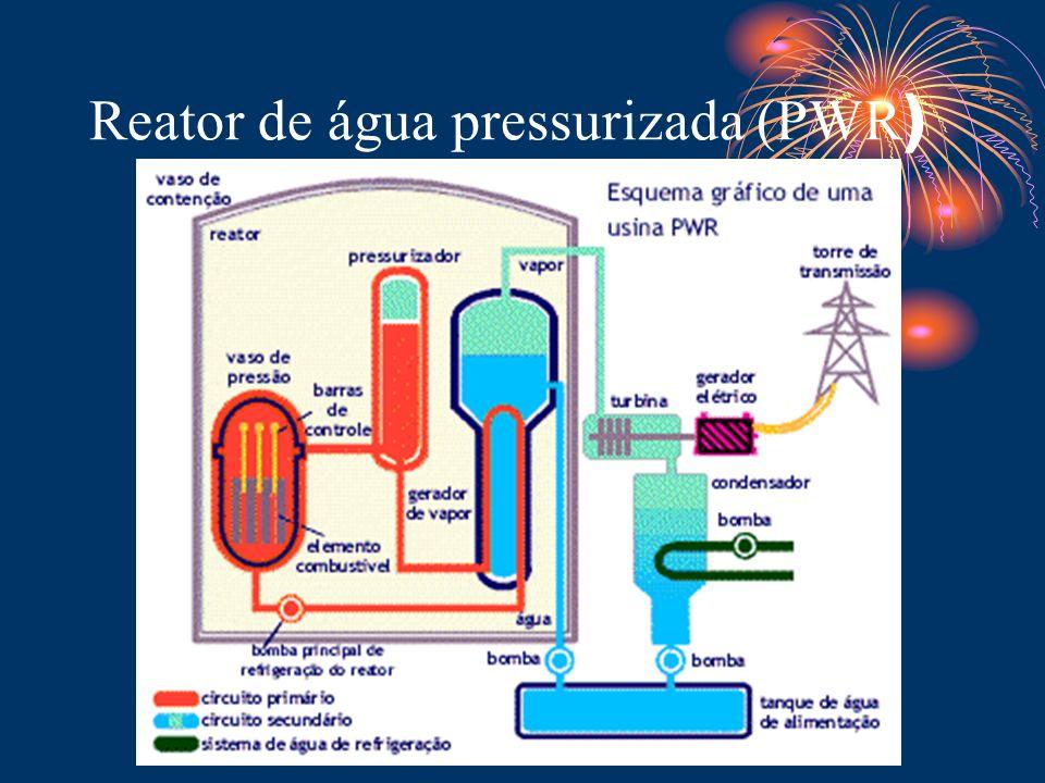 Reator de água pressurizada (PWR )