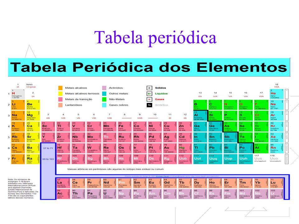 Tabela Periódica Apresenta 18 famílias ou grupos ( vertical) 8 famílias A e 10 famílias B 7 períodos (horizontal)