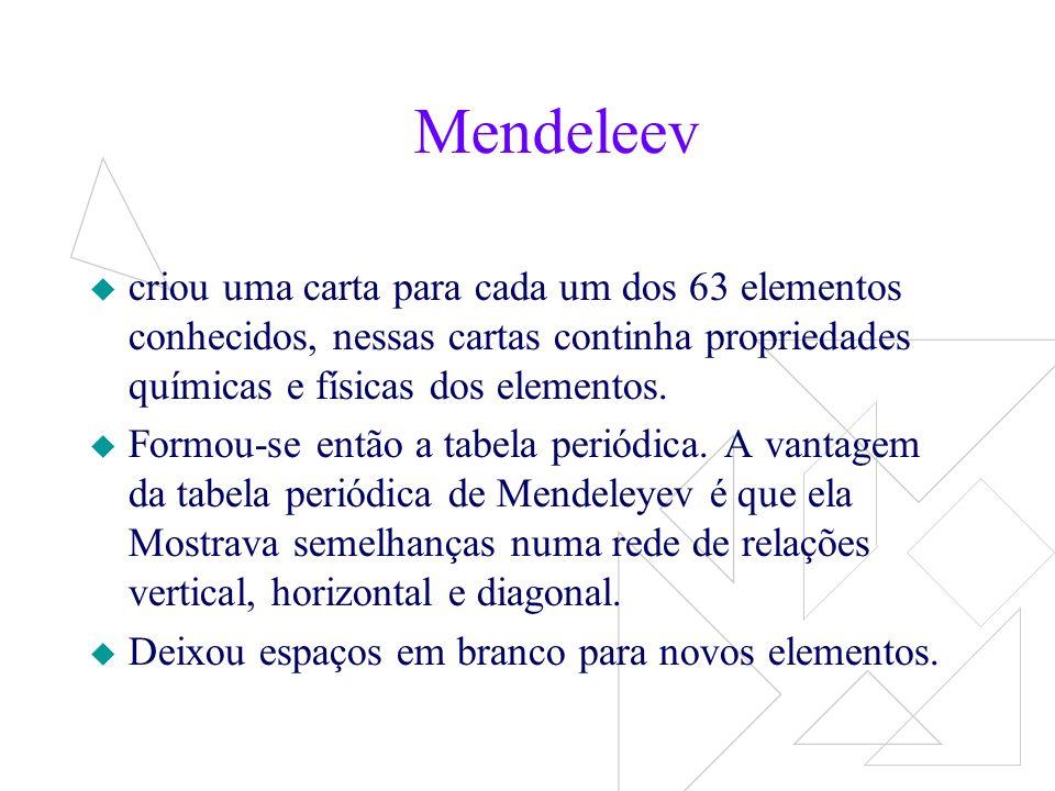 Tabela de Mendeleev