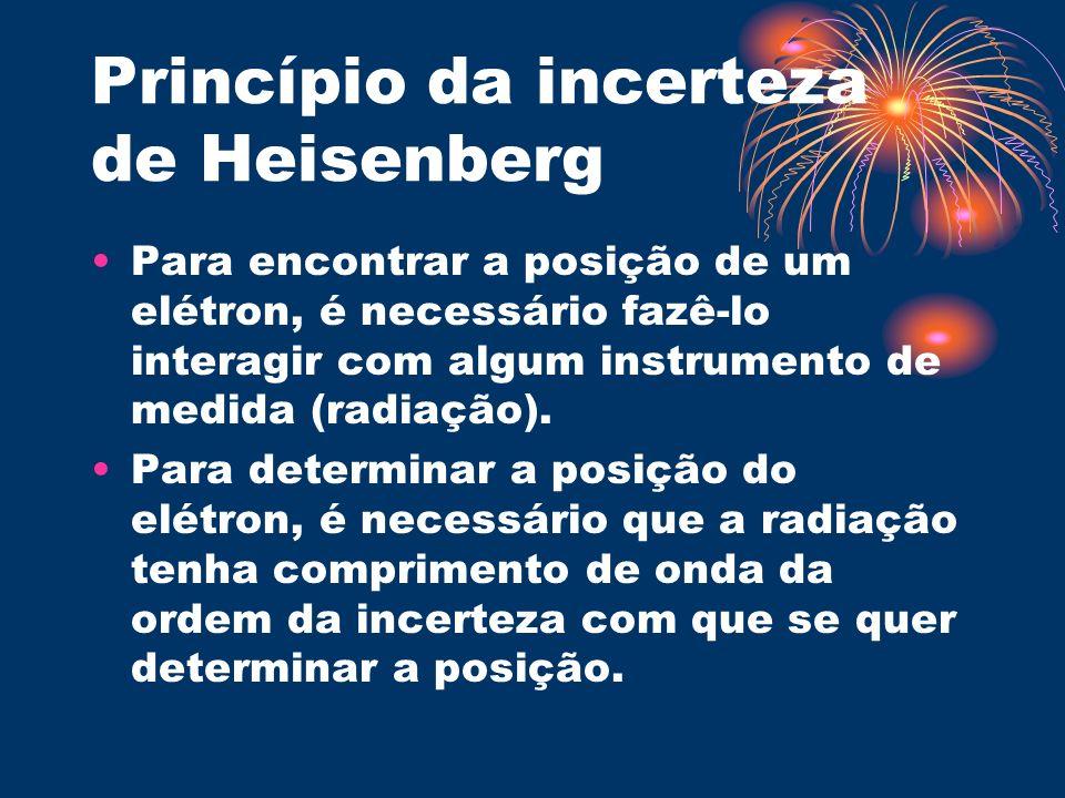 Princípio da incerteza de Heisenberg Para encontrar a posição de um elétron, é necessário fazê-lo interagir com algum instrumento de medida (radiação)