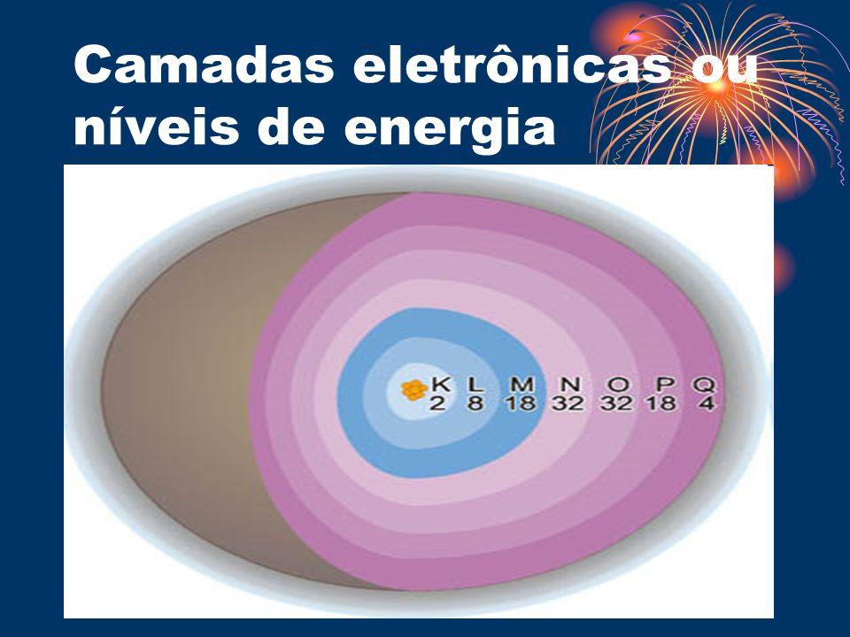 Camadas eletrônicas ou níveis de energia
