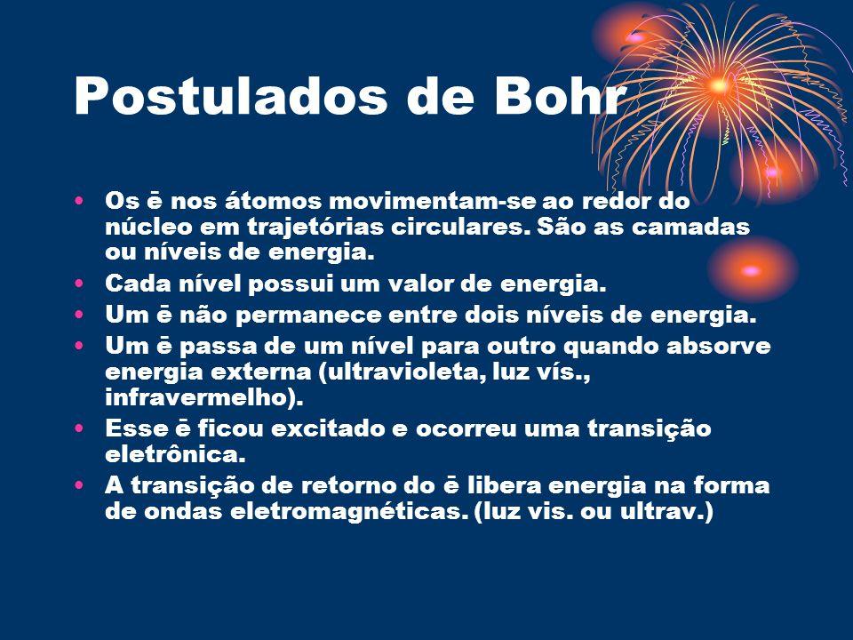 Postulados de Bohr Os ē nos átomos movimentam-se ao redor do núcleo em trajetórias circulares. São as camadas ou níveis de energia. Cada nível possui