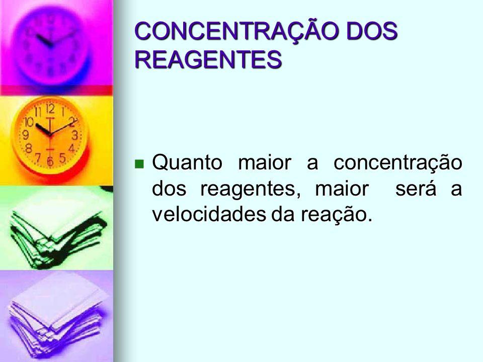CONCENTRAÇÃO DOS REAGENTES Quanto maior a concentração dos reagentes, maior será a velocidades da reação. Quanto maior a concentração dos reagentes, m
