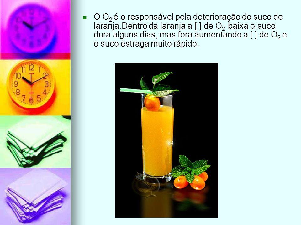 O O 2 é o responsável pela deterioração do suco de laranja.Dentro da laranja a [ ] de O 2 baixa o suco dura alguns dias, mas fora aumentando a [ ] de