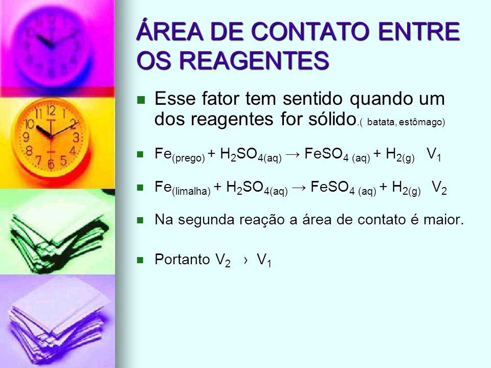 ÁREA DE CONTATO ENTRE OS REAGENTES Esse fator tem sentido quando um dos reagentes for sólido.( batata, estômago) Esse fator tem sentido quando um dos