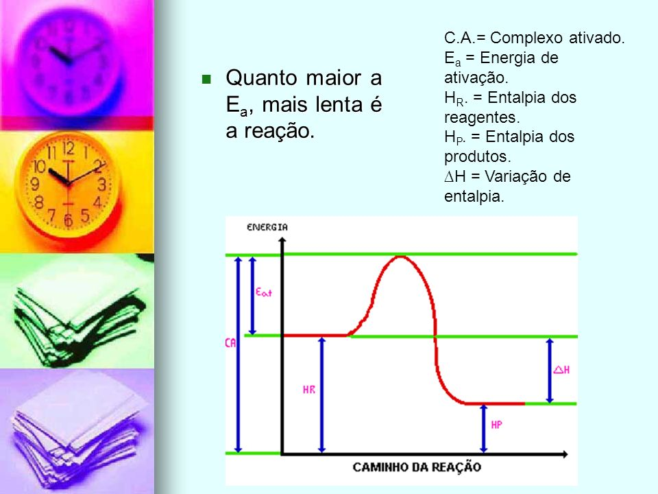 Quanto maior a E a, mais lenta é a reação. Quanto maior a E a, mais lenta é a reação. C.A.= Complexo ativado. E a = Energia de ativação. H R. = Entalp