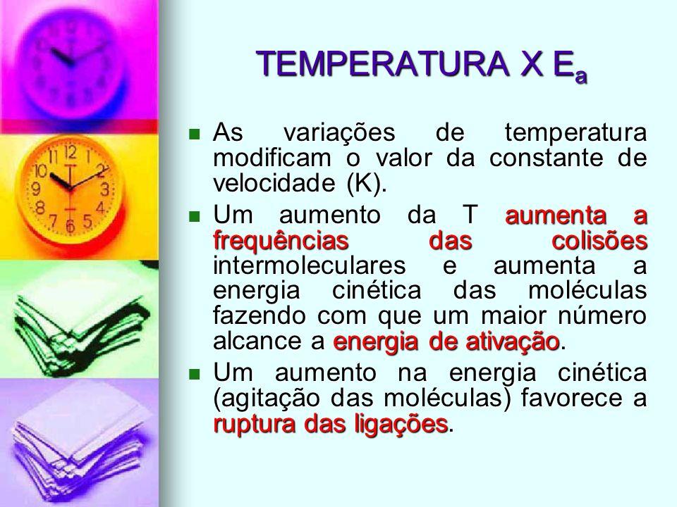 TEMPERATURA X E a As variações de temperatura modificam o valor da constante de velocidade (K). As variações de temperatura modificam o valor da const