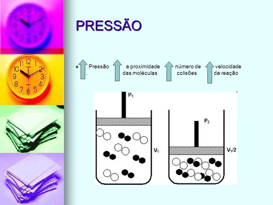 PRESSÃO Pressão a proximidade número de velocidade. das moléculas colisões da reação Pressão a proximidade número de velocidade. das moléculas colisõe