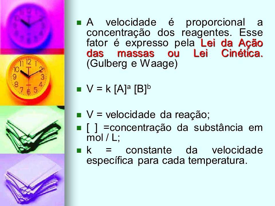 A velocidade é proporcional a concentração dos reagentes. Esse fator é expresso pela Lei da Ação das massas ou Lei Cinética. (Gulberg e Waage) A veloc
