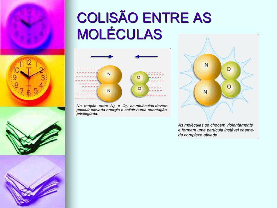ÁREA DE CONTATO ENTRE OS REAGENTES Esse fator tem sentido quando um dos reagentes for sólido.( batata, estômago) Esse fator tem sentido quando um dos reagentes for sólido.( batata, estômago) Fe (prego) + H 2 SO 4(aq) FeSO 4 (aq) + H 2(g) V 1 Fe (prego) + H 2 SO 4(aq) FeSO 4 (aq) + H 2(g) V 1 Fe (limalha) + H 2 SO 4(aq) FeSO 4 (aq) + H 2(g) V 2 Fe (limalha) + H 2 SO 4(aq) FeSO 4 (aq) + H 2(g) V 2 Na segunda reação a área de contato é maior.