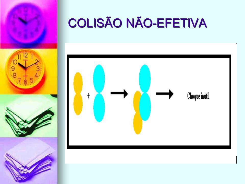 COMPLEXO ATIVADO COMPLEXO ATIVADO Complexo ativado é o estado intermediário formado entre reagente e produtos, em cujas estruturas existem ligações enfraquecidas(reagentes) e formação de novas ligações(produtos).