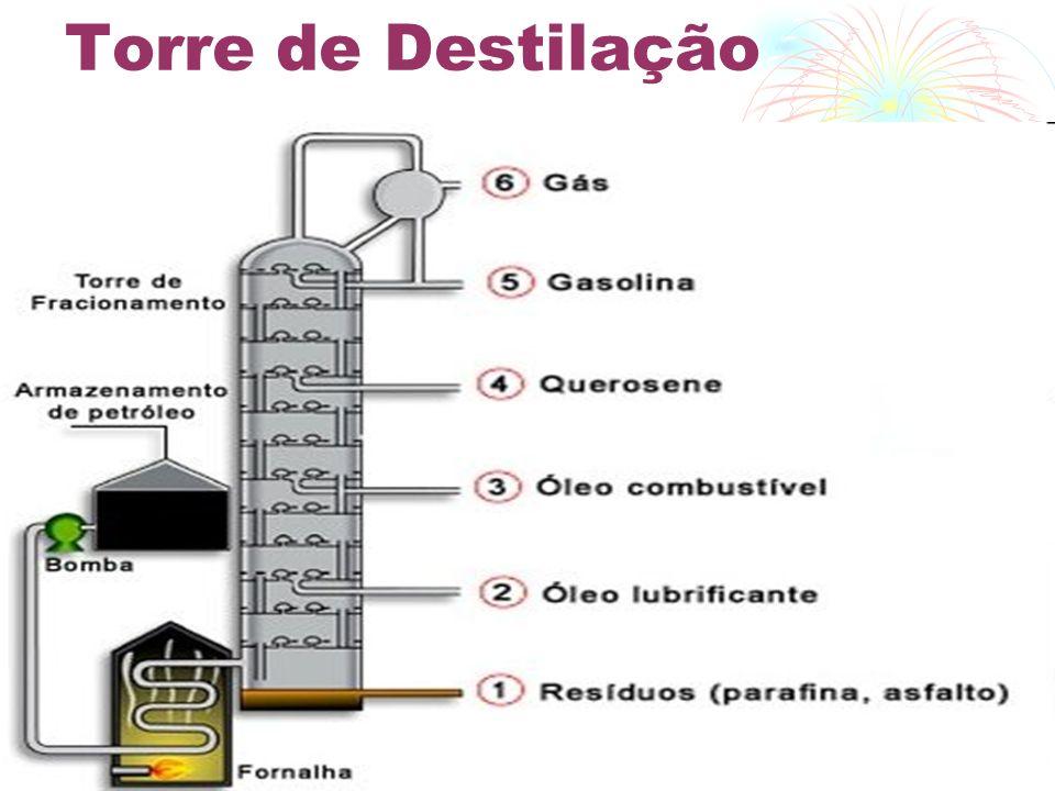 OBTENÇÃO O processamento do petróleo é feito em uma Refinaria de Petróleo.