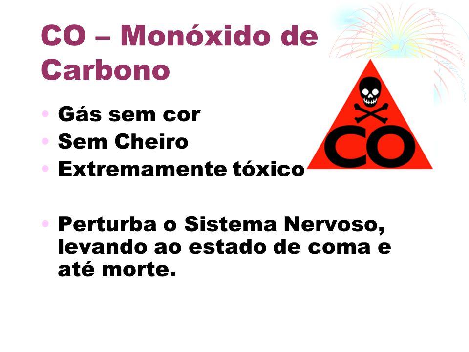 DIFERENTES FORMAS DE COMBUSTÃO Combustão Completa: Combustão Incompleta, formação de CO: Combustão Incompleta, formação fuligem: