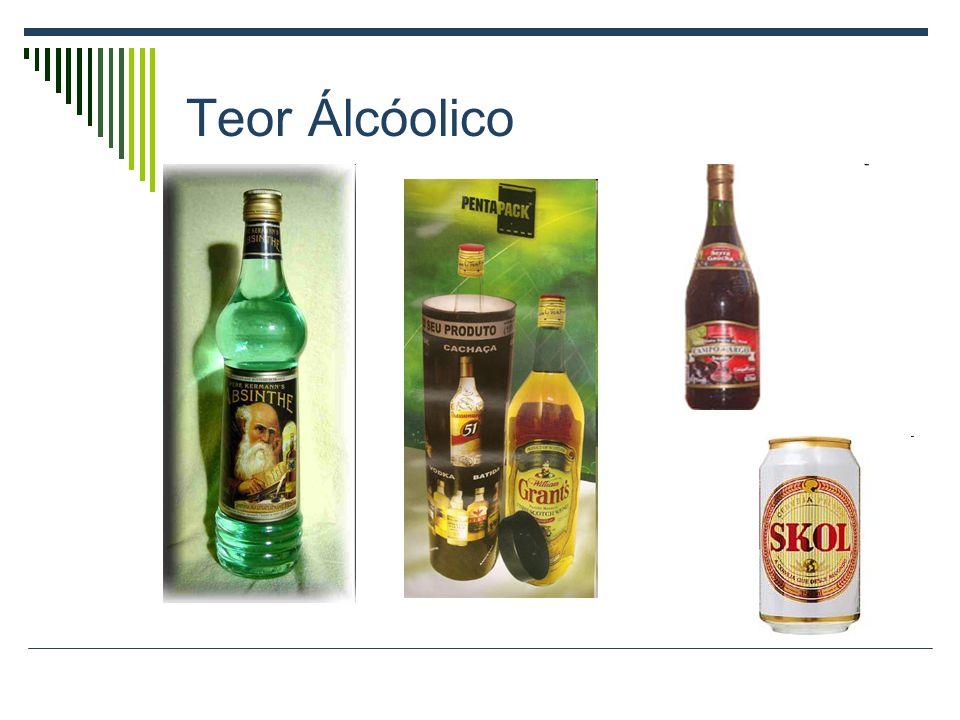 Etanol Etanol (limpeza, combustíveis e presente nas bebidas). Bebidas alcoólicas( água, etanol, açúcar, sabor, corante,etc.) Teor de álcool ( ºGL grau