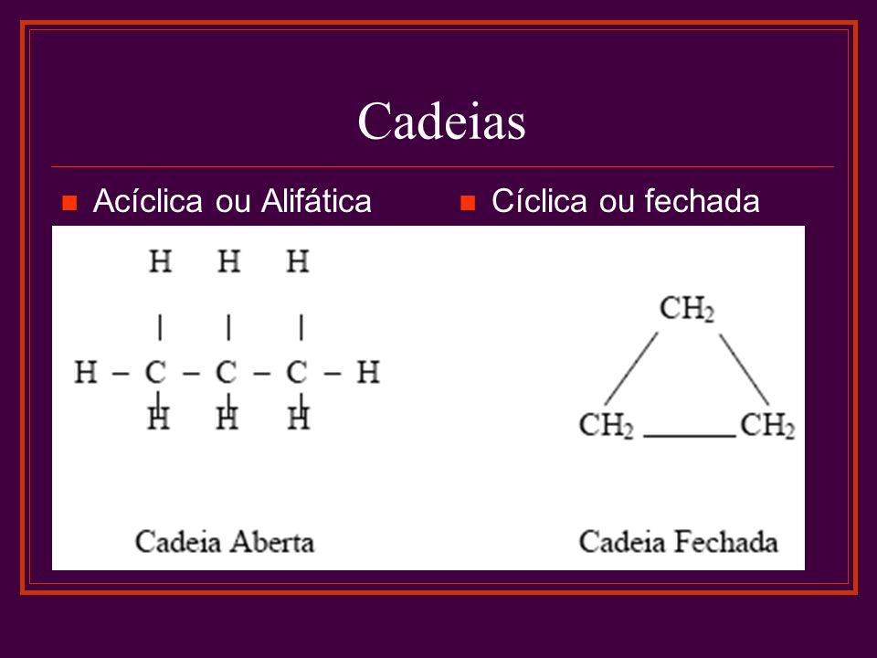 Cadeias Acíclica ou Alifática Cíclica ou fechada