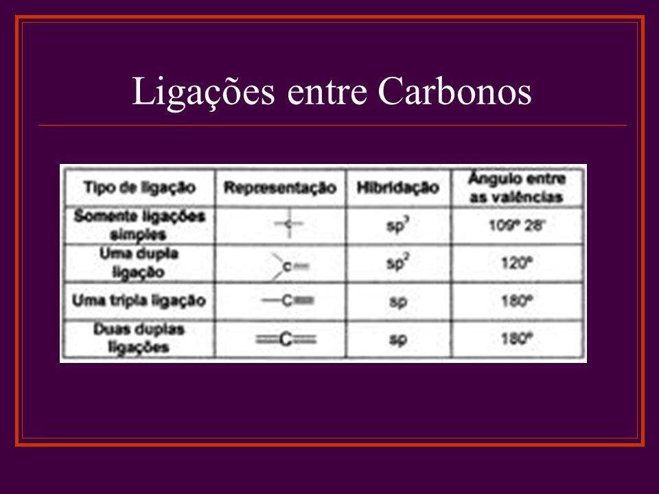 Ligações entre Carbonos