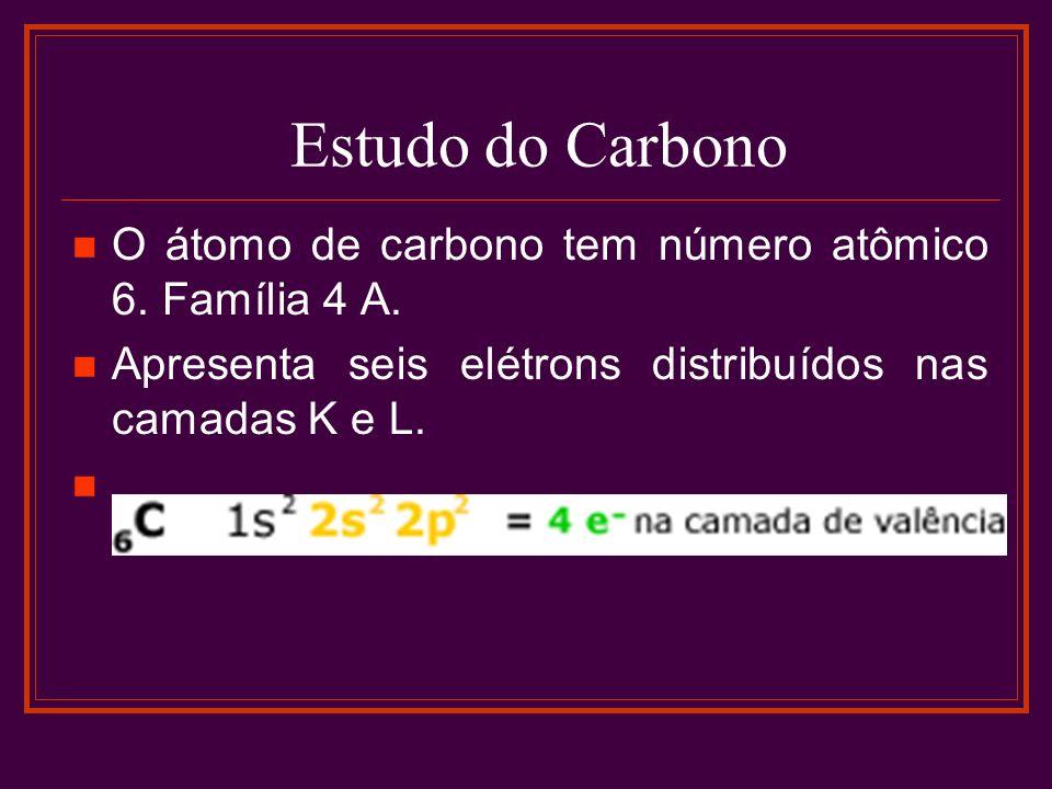 Estudo do Carbono O átomo de carbono tem número atômico 6. Família 4 A. Apresenta seis elétrons distribuídos nas camadas K e L.