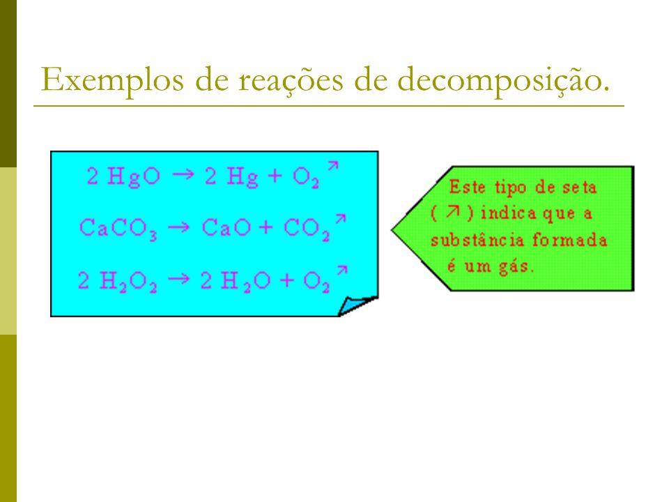 Reação de decomposição. Ocorrem quando a partir de um único composto são obtidos outros compostos. Estas reações também são conhecidas como reações de