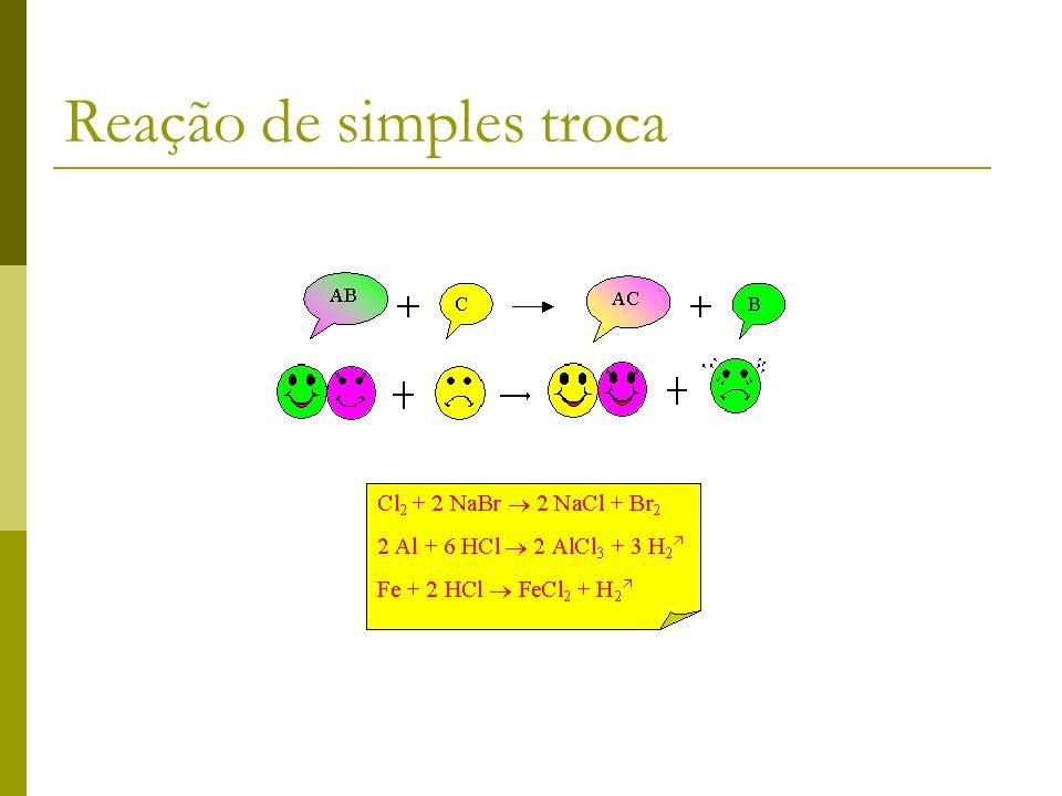 Reação de simples troca ou deslocamento ou reação de substituição Ocorrem quando uma substância simples reage com uma substância composta para formar