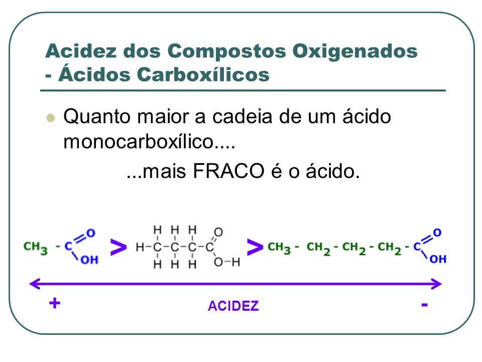 Acidez dos Compostos Oxigenados - Ácidos Carboxílicos Quanto maior a cadeia de um ácido monocarboxílico.......mais FRACO é o ácido. >> +- ACIDEZ