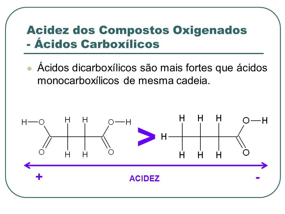 Acidez dos Compostos Oxigenados - Ácidos Carboxílicos Ácidos dicarboxílicos são mais fortes que ácidos monocarboxílicos de mesma cadeia. > +- ACIDEZ