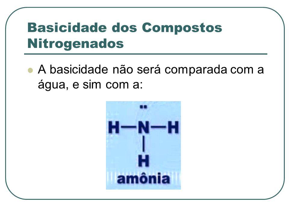 Basicidade dos Compostos Nitrogenados A basicidade não será comparada com a água, e sim com a: