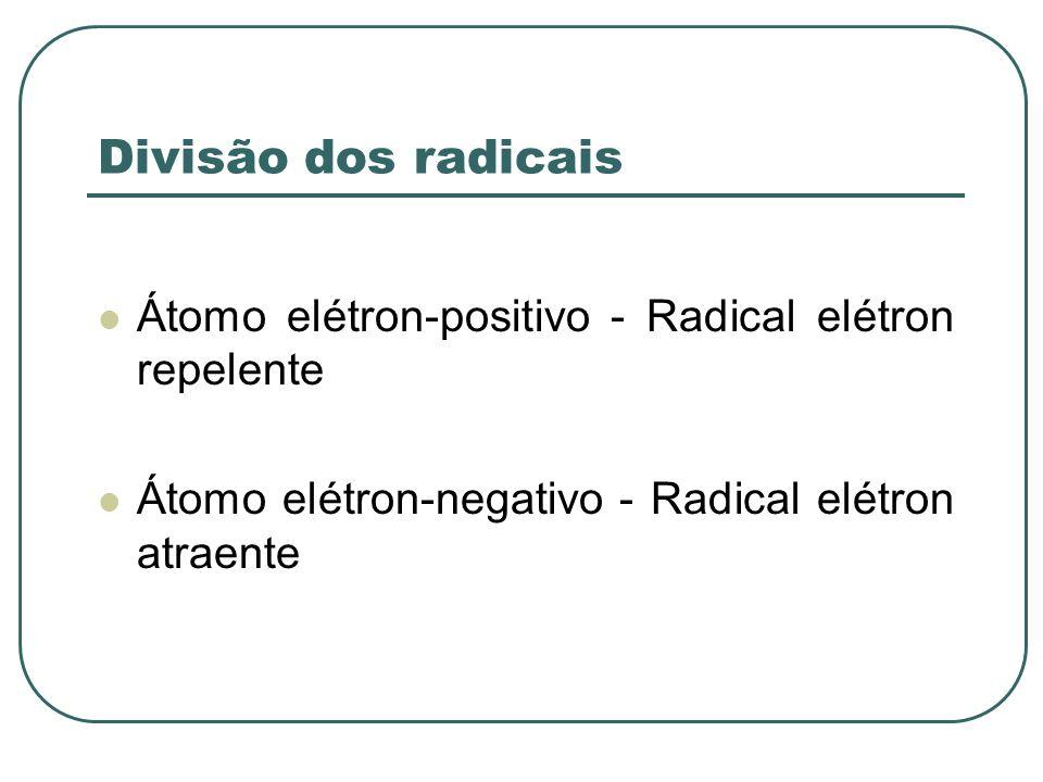 Divisão dos radicais Átomo elétron-positivo - Radical elétron repelente Átomo elétron-negativo - Radical elétron atraente