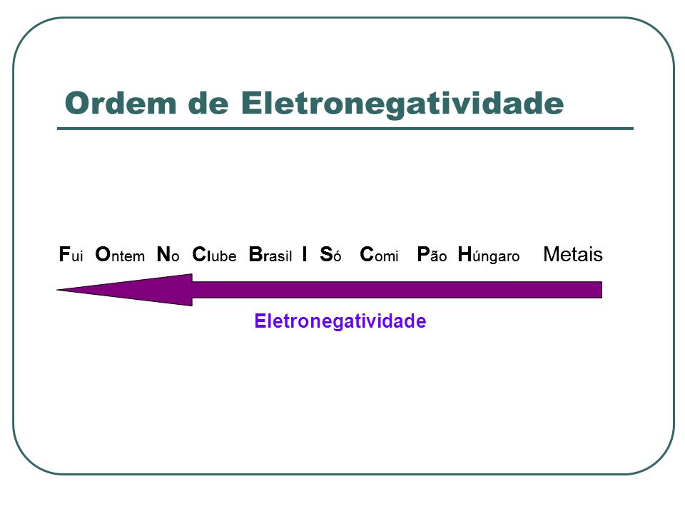 Ordem de Eletronegatividade F ui O ntem N o C lube B rasil I S ó C omi P ão H úngaro Metais Eletronegatividade F ui O ntem N o C lube B rasil I S ó C
