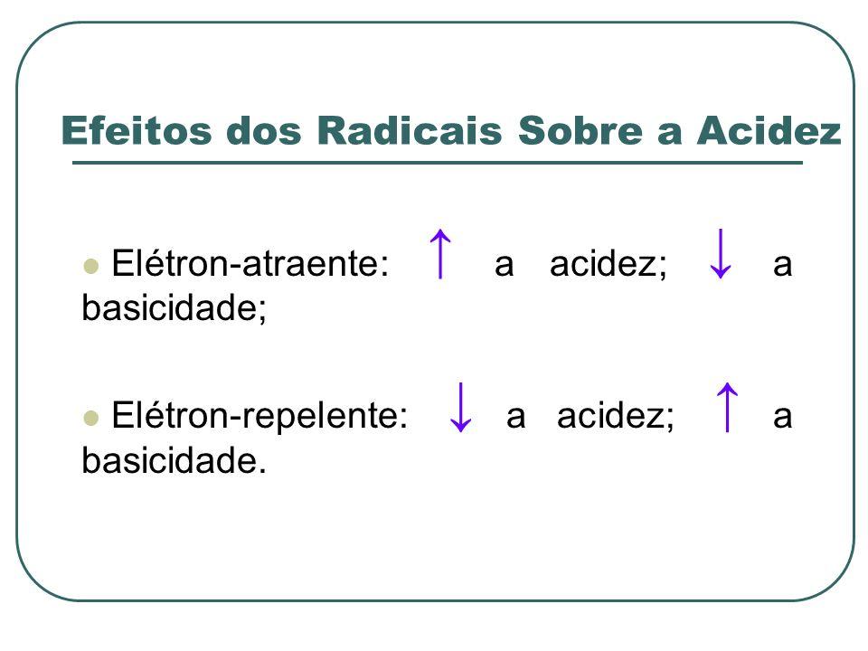 Elétron-atraente: a acidez; a basicidade; Elétron-repelente: a acidez; a basicidade. RESPONDA Efeitos dos Radicais Sobre a Acidez
