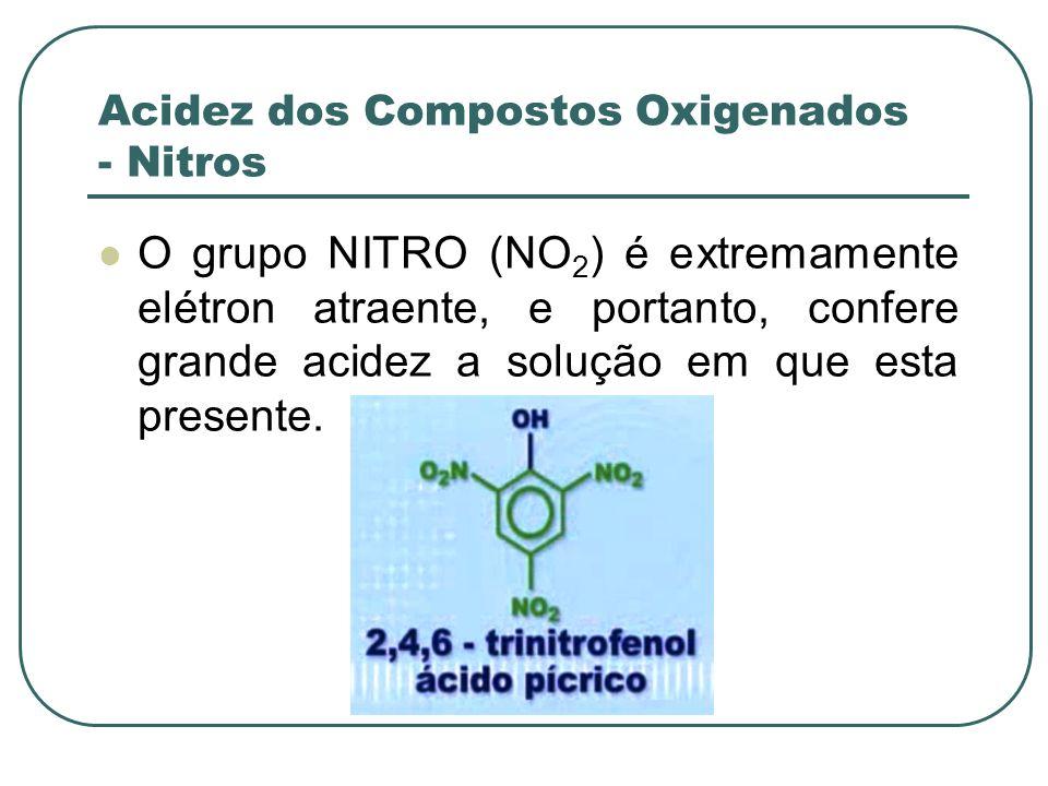 Acidez dos Compostos Oxigenados - Nitros O grupo NITRO (NO 2 ) é extremamente elétron atraente, e portanto, confere grande acidez a solução em que est